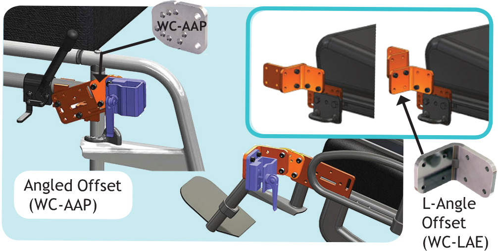 Angled Offset Wheelchair Mount Examples
