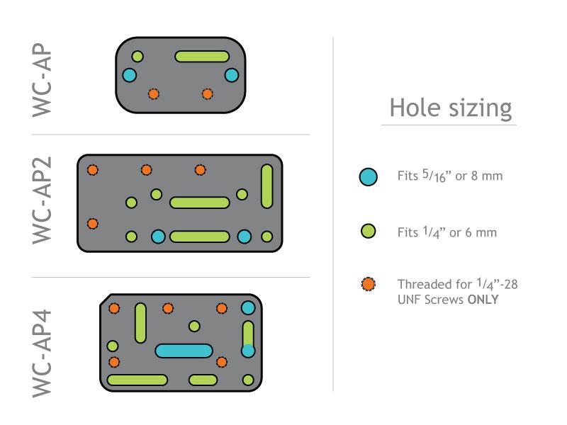AP hole size chart