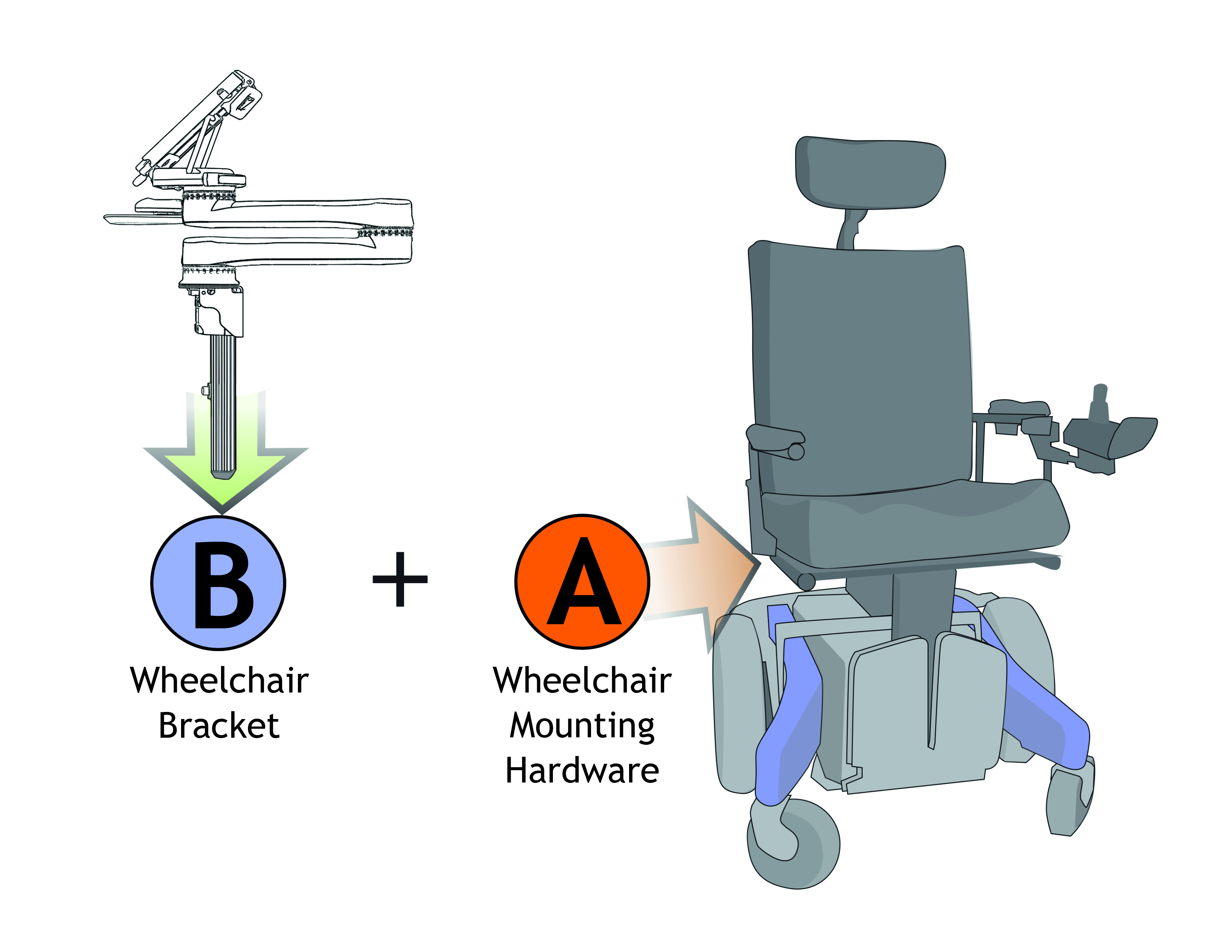 How to Mount a Mount'n Mover to a Wheelchair