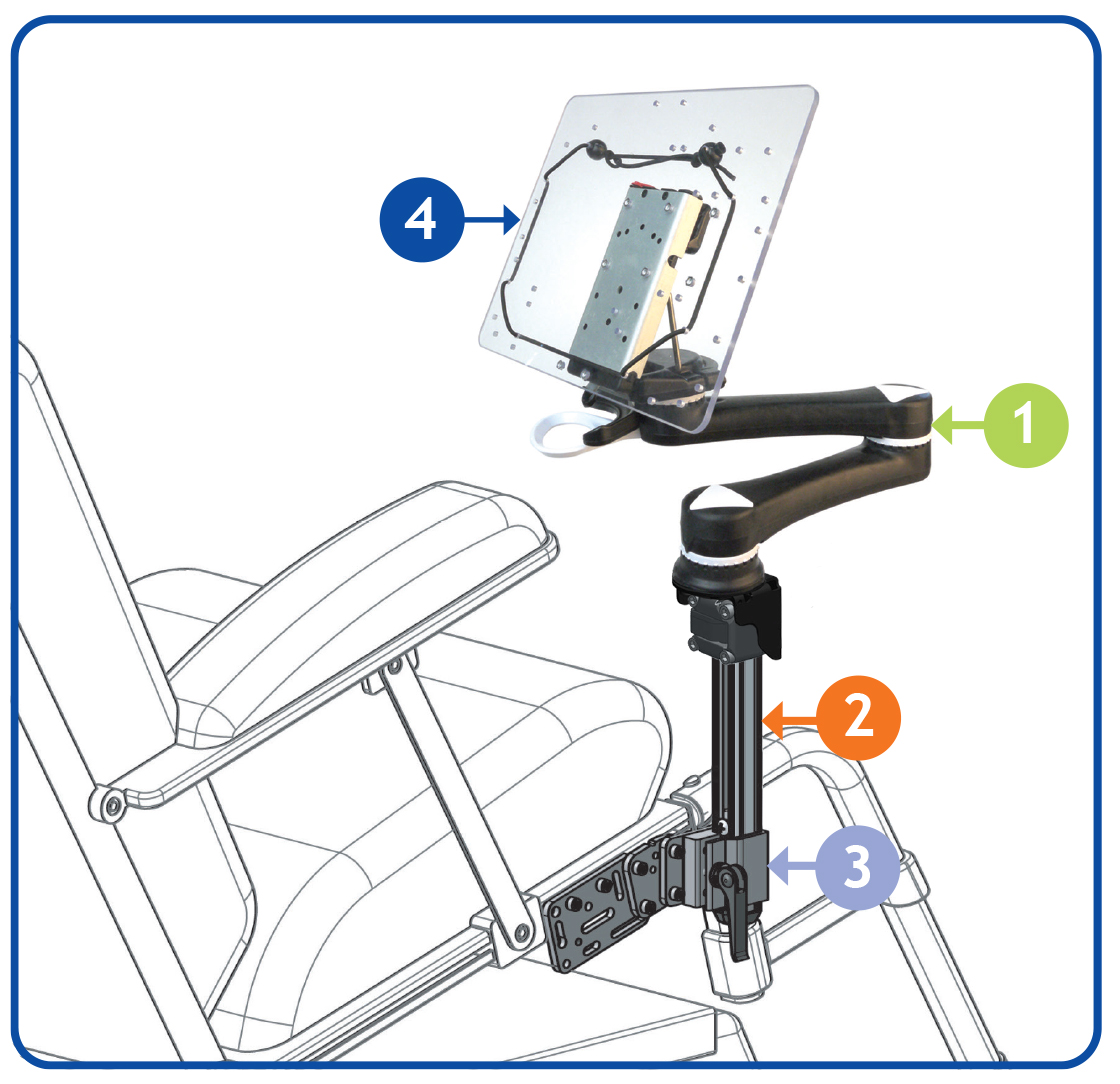 Wheelchair Mounting Guide Overview