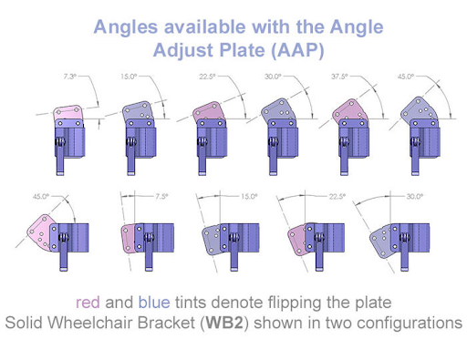 Angles Available with Angle Adjust Plate for Wheelchair Mount